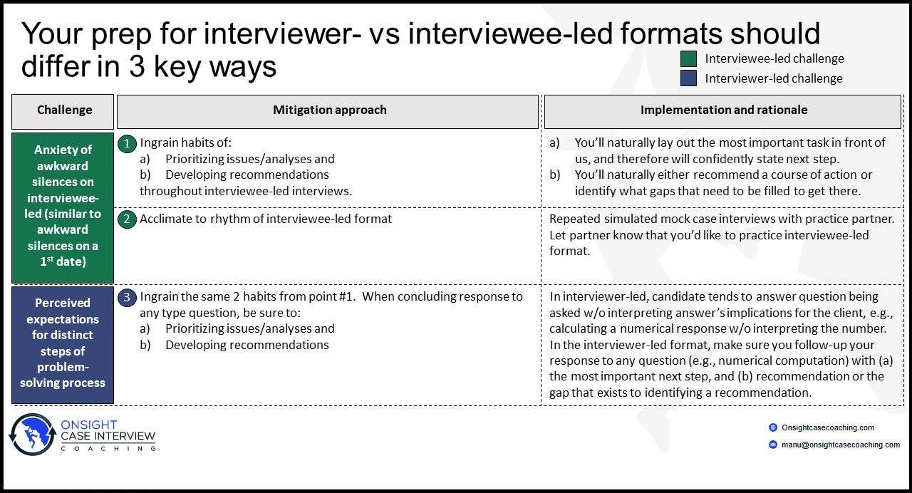 interviewer-led interviewee-led case interview differences how to prepare