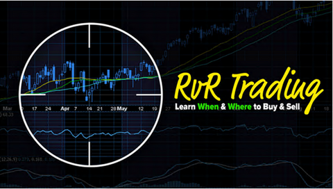 ClayTrader – Risk Vs. Reward Trading