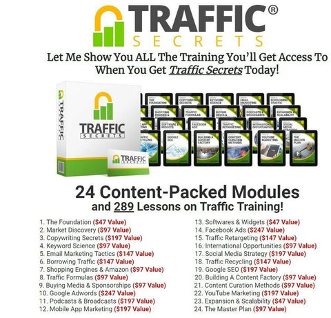 Russell Brunson Traffic Secrets Digital Marketing Online Video Training Course