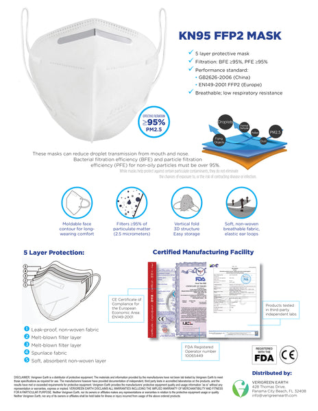 medical face mask info sheet