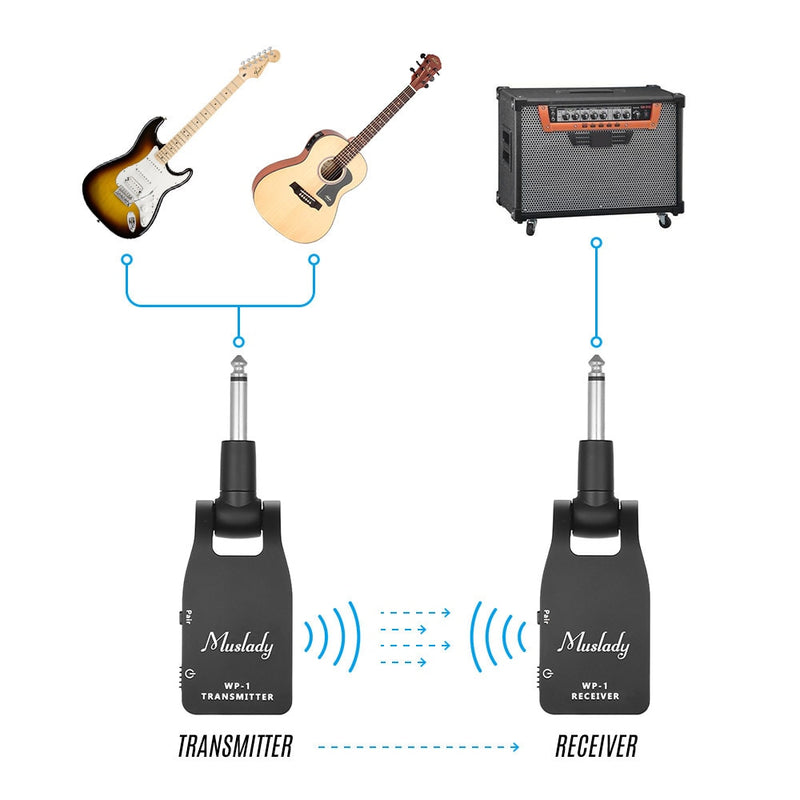 Muslady™ 2.4G Wireless Rechargeable Guitar Transmitter & Receiver