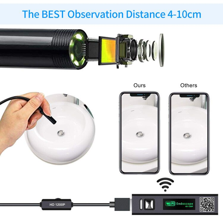 Endoscope Camera For Smartphones