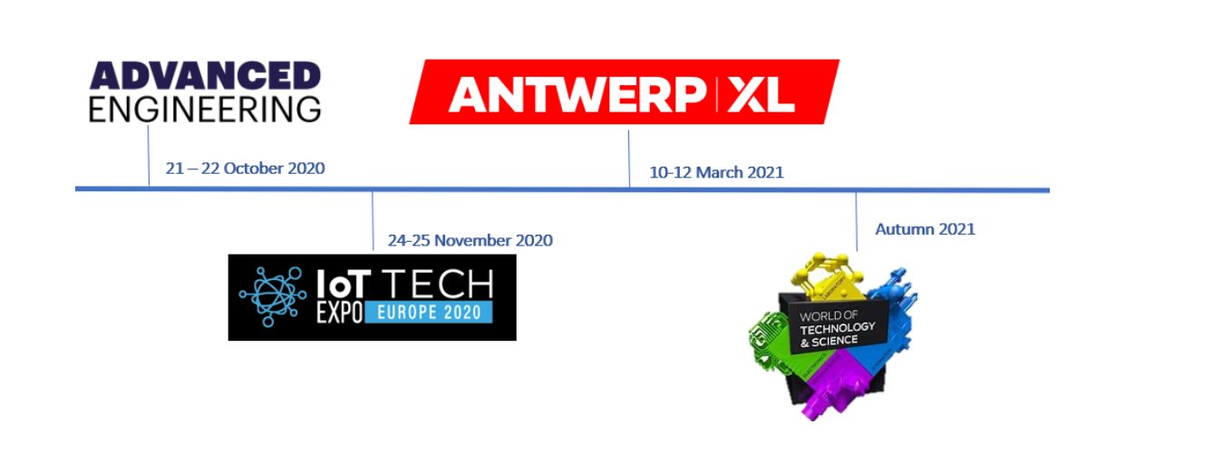 Overview events Nijkerk Computer Solutions 2020/2021