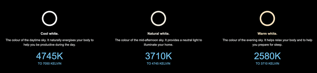 Aeotec RGBW LED Bulb - The perfect shade of white