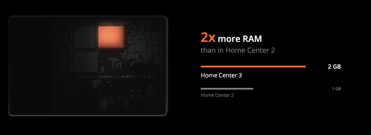 FIBARO Home Center 3 - 2x more RAM