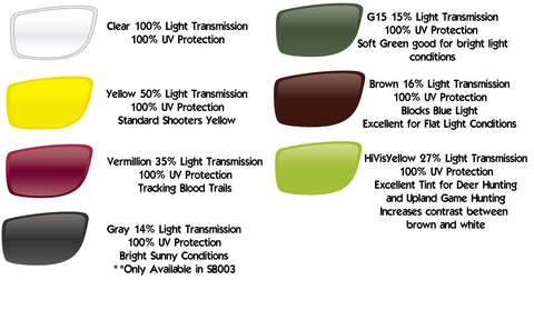 different types of sunglasses with their description