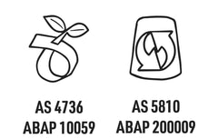 Compostable Packaging Standards