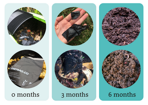 Compostable mailers breaking down