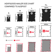 Heapsgood compostable ecomailer melbourne sizing guide compared to australia post mailing satchels
