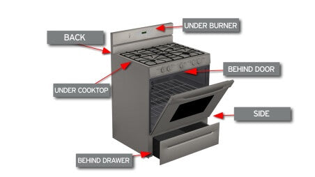 Stove Oven Model Number Location