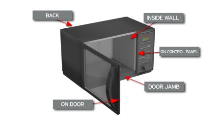 Microwave Model Number Location