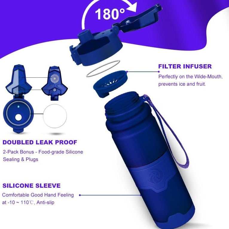 Best Reusable Protein Shaker Gym Bottle-FitnessLab
