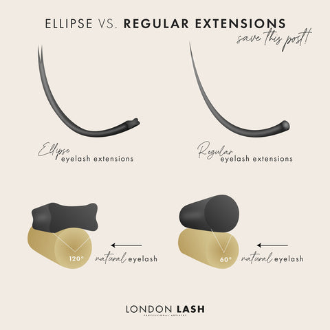 flat lashes, what are flat lashes, what are cashmere lashes, what are ellipse lashes, eclipse lash extensions, best flat lashes, best flat eyelash extensions