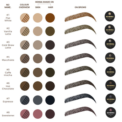 brow henna colour chart. professional henna for eyebrows