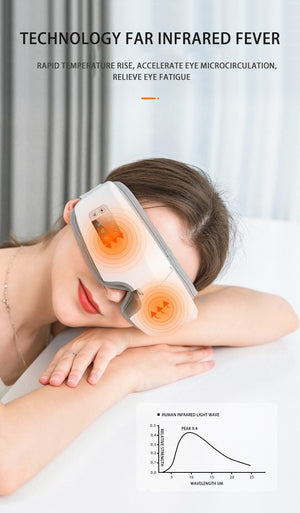 Smart Eye Massager - The Outstanding Store