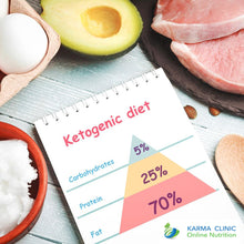 Load image into Gallery viewer, Clinic's App - Online KETO Diet Plan