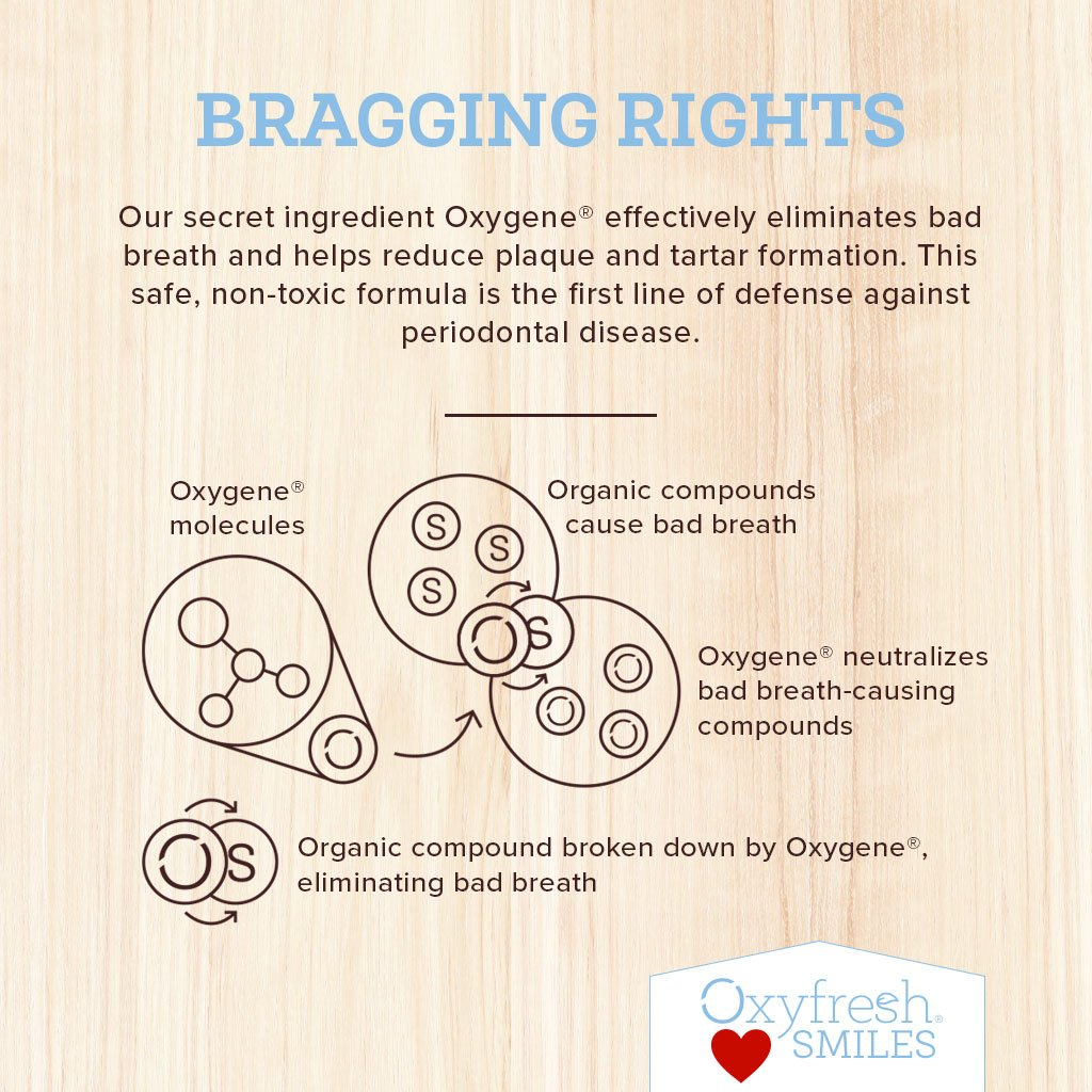 Oxygene is the secret ingredient in Oxyfresh alcohol free mouthwashes