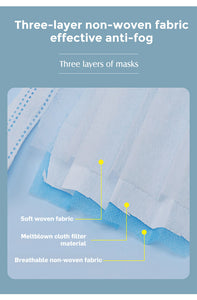 CE Certified Disposable Face Mask - Emergency Gear
