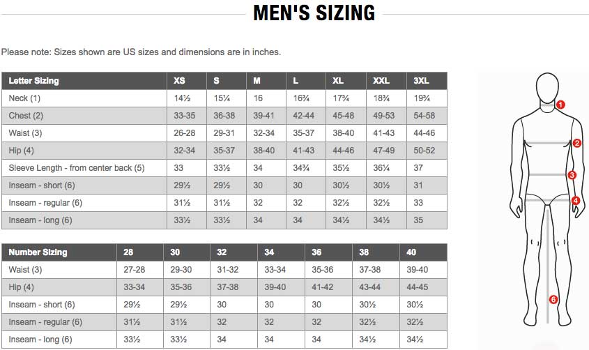 Image result for the north face men's sizing chart image