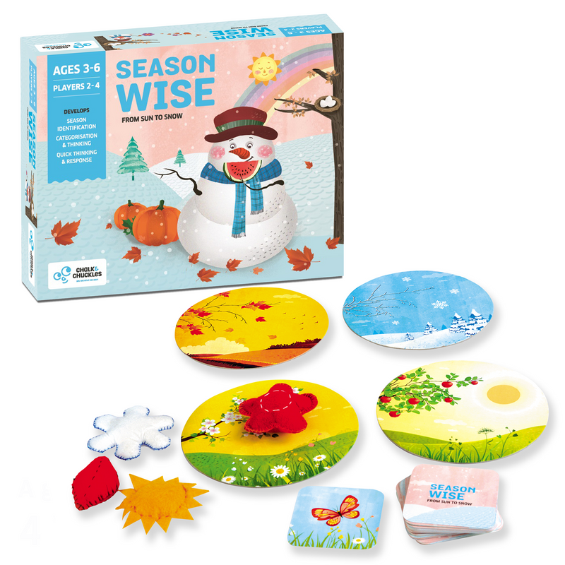 Season Wise- Quick Thinking, Sorting, Preschool Learning Game