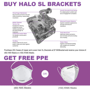 (25) Cases of Upper and Lower Brackets + Free PPE
