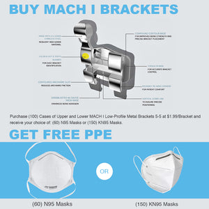 (100) Cases of Low-Profile Metal Brackets + Free PPE