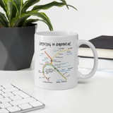 'Commuting in Quarantine' Mug