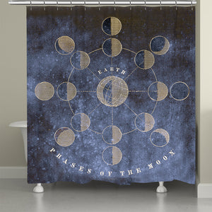 Phases Of The Moon Shower Curain
