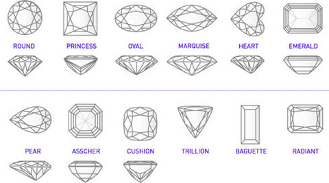 Shapes of colored stones