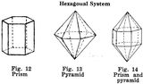 Hexagonal Crystal Structure