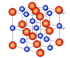 Ionic crystal structure