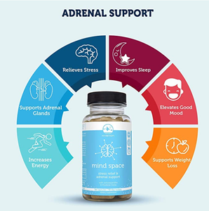 By the Bay - Kaigaion Mind Space Stress Relief & Adrenal Support Supplement 60ct (4828147220514)