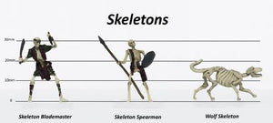 Roll 4 Initiative: Skeletons Party Set B