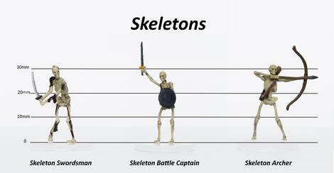 Roll 4 Initiative: Skeletons Party Set C