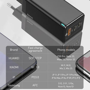 3 IN 1 Fast Charging Wall Charger Power Adapter