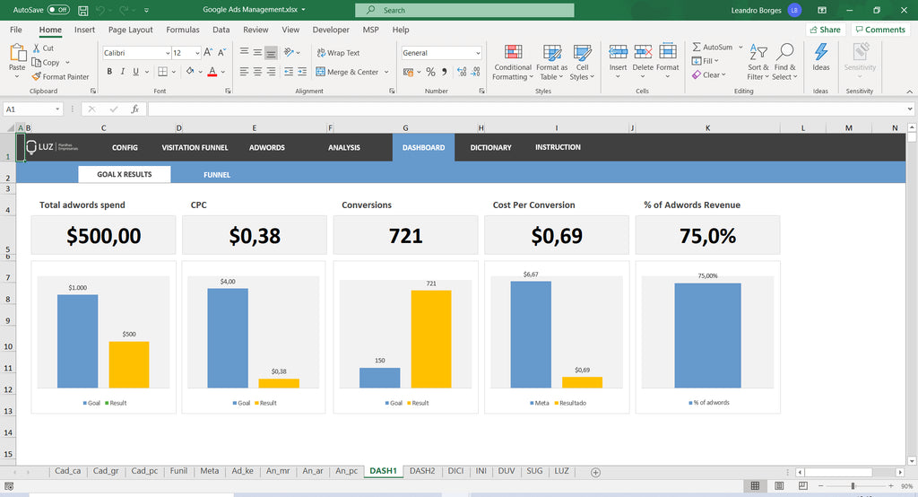 Adwords Performance Worksheet in Excel 4.0 - LUZ Templates