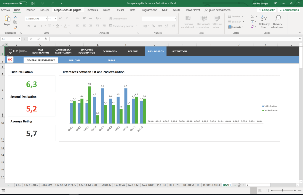 Competency Performance Evaluation Excel Spreadsheet - LUZ Templates