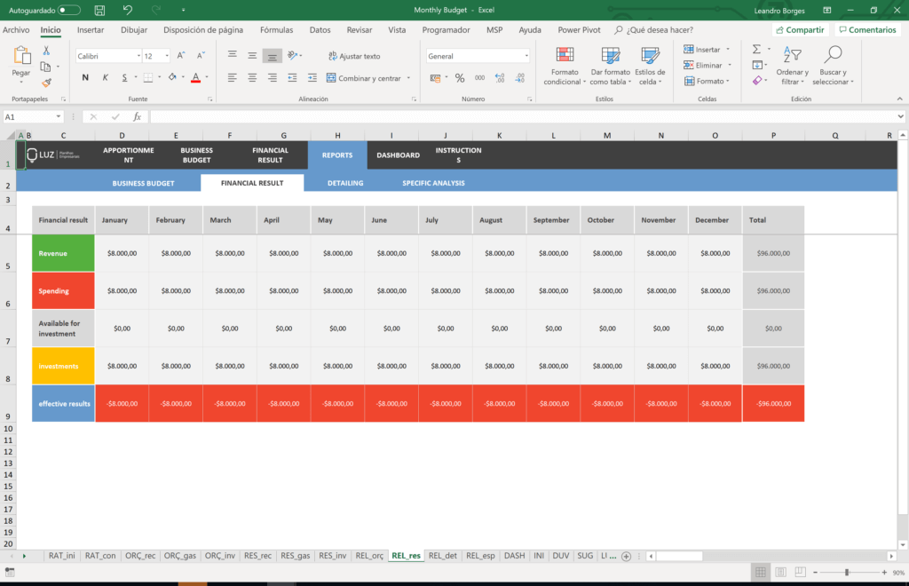 Monthly Budget Excel Template - LUZ Templates