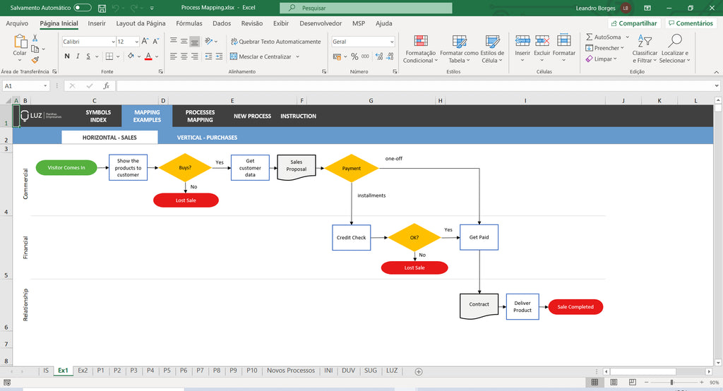 Process Mapping Worksheet in Excel 4.0 - LUZ Templates