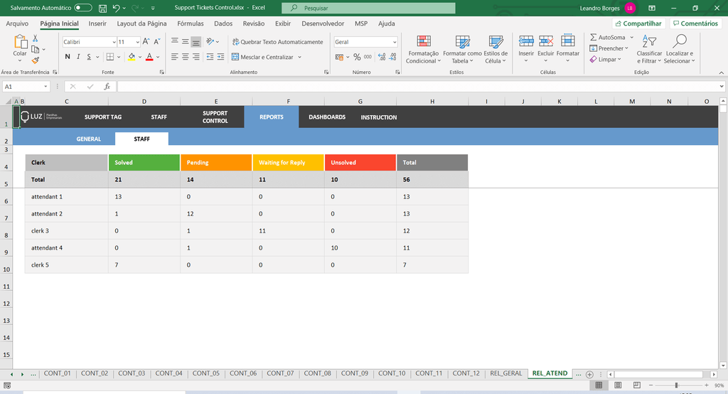 Support Tickets Control in Excel 4.0 - LUZ Templates