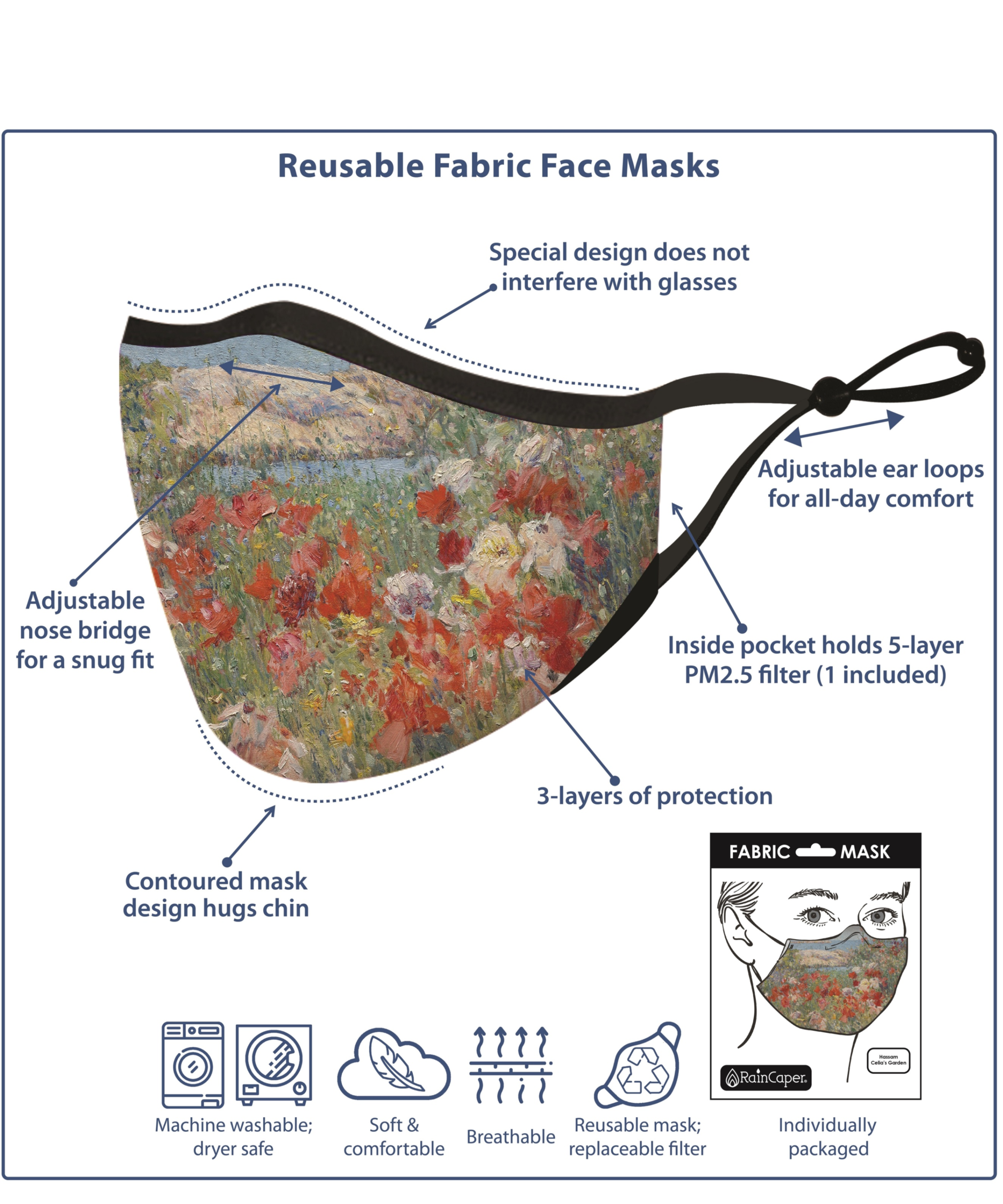 Van Gogh's Starry Night Over the Rhone Reusable Fabric Face Mask