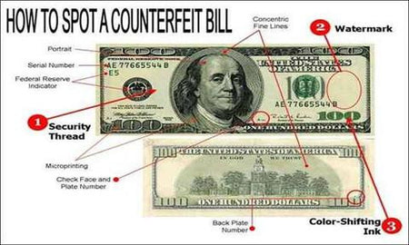 How to Identify Counterfeit Bills