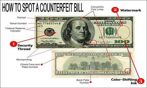 Cool Counterfeit