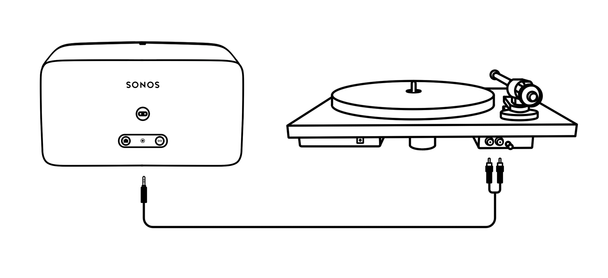 Sonos to Turntable connection