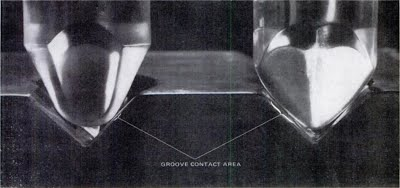 An elliptical stylus (left) vs a Shibata stylus in the groove