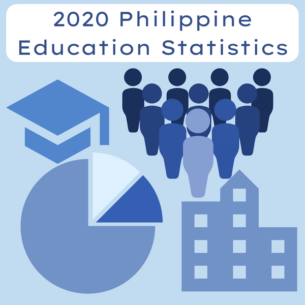 STATISTICS ABOUT PHILIPPINE EDUCATION YOU SHOULD KNOW ABOUT IN 2020