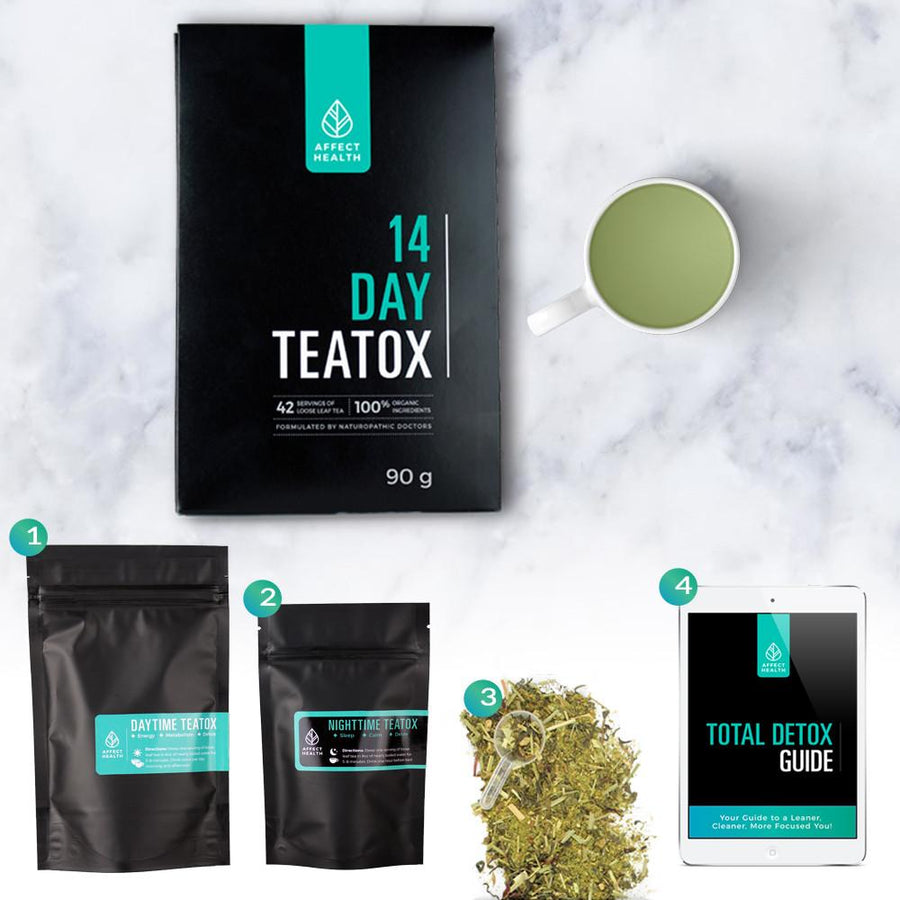 14 Day Teatox + Total Detox Guide - Affect Health