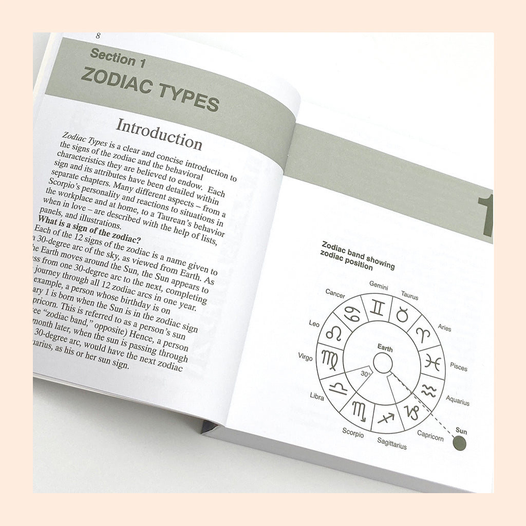 Little Giant® Encyclopedia: The Zodiac (Little Giant Encyclopedias; Paperback) by The Diagram Group