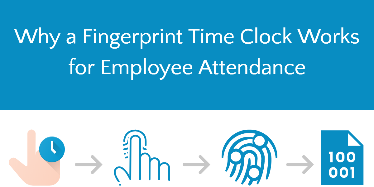 Why a Fingerprint Time Clock Works for Employee Attendance