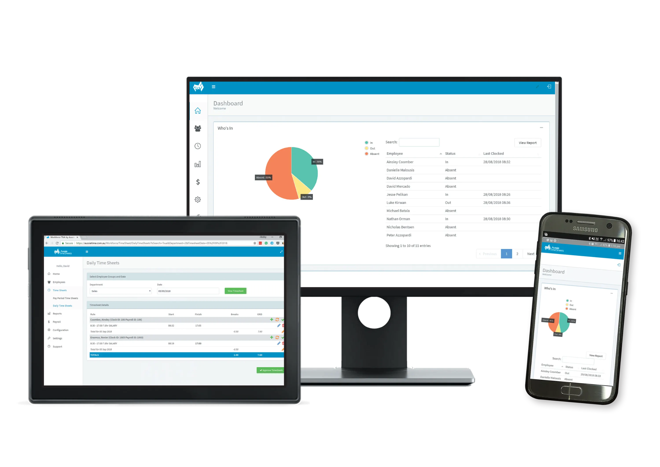 Aussie Time Sheets Time and Attendance Management System